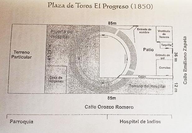 Plaza de toros  El Progreso